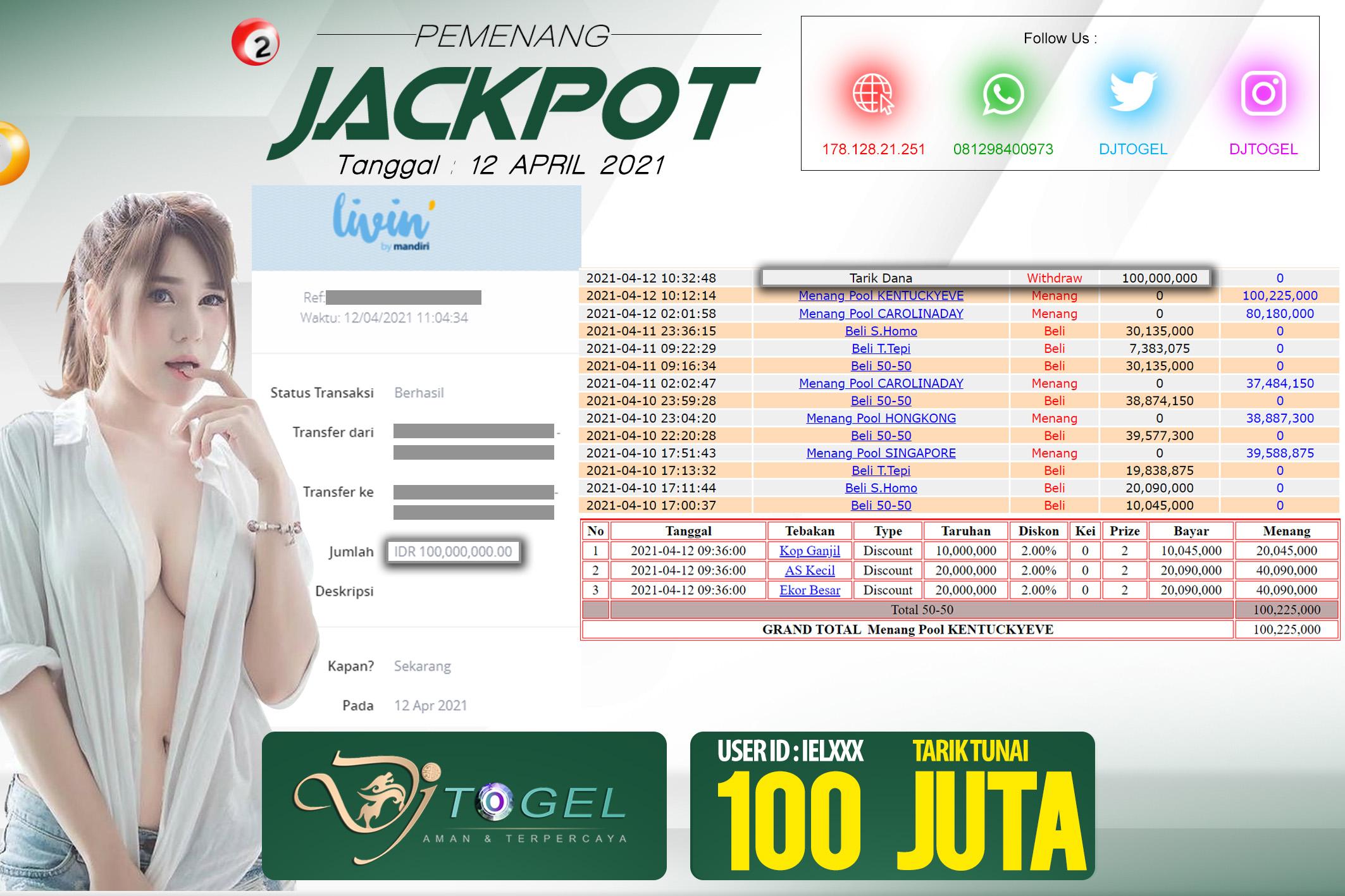 Aplikasi Togel Jackpot